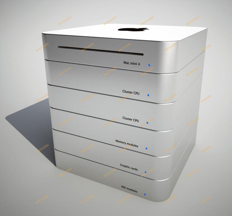 Nouveau Mac Pro 2013